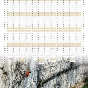 Climbing:2014 Year Planner/Poster