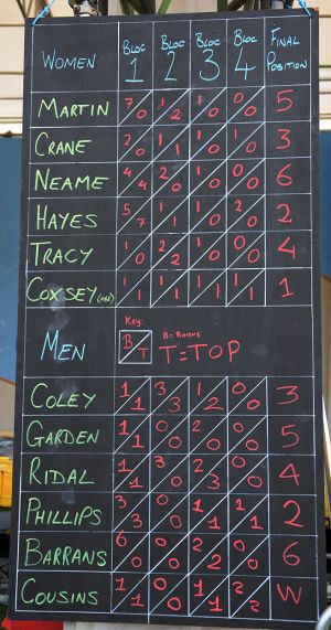 BBC_2016_2016 scoreboard... the envy of the world!